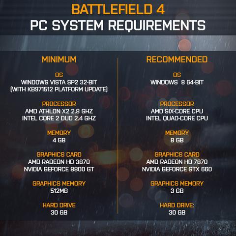 Battlefield 4 Systemanforderungen - (Computer, PC, Gaming)