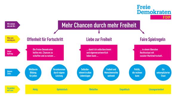Nette Grafik  - (Menschen, Deutschland, Wirtschaft)