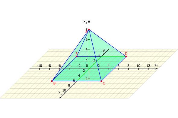 Pyramide - (Schule, Jungs, Mathematik)