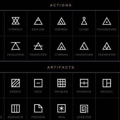 was bedeutet dieses dreiecks symbol tattoo dreieck. Black Bedroom Furniture Sets. Home Design Ideas