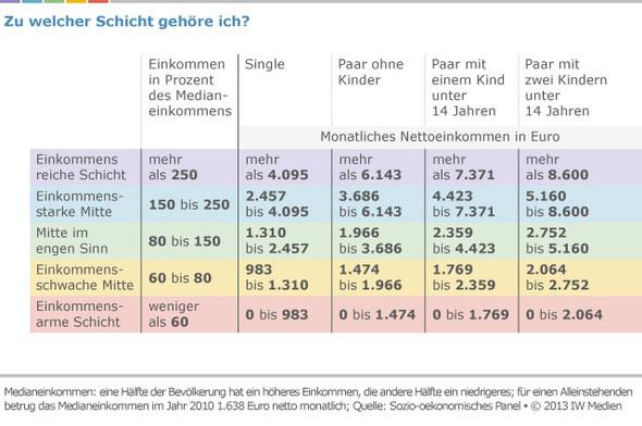 - (Mathematik, Deutschland, Wissen)