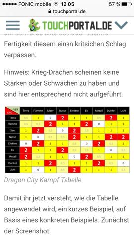 - (Spiele, Dragon City)