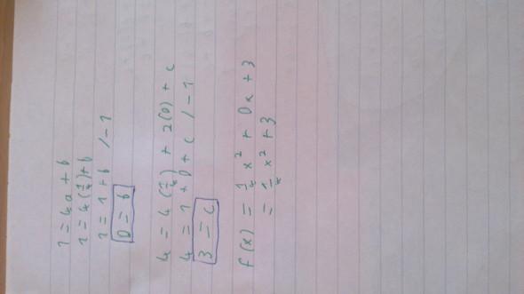 - (Kurvendiskussion, differentialrechnung, Umkehraufgabe)