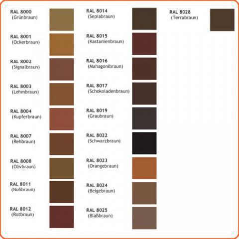 was ist der unterschied zwischen schokobraun und braun farbe haare. Black Bedroom Furniture Sets. Home Design Ideas