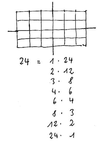 1 x 1 für 24 - (Schule, Mathe, lernen)
