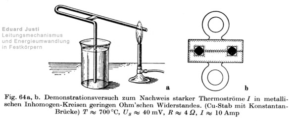 Demonstration höher Ströme bei Thermoelementen - (Wissenschaft, Thermolehre)