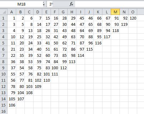 - (Excel, Muster, Symmetrie)