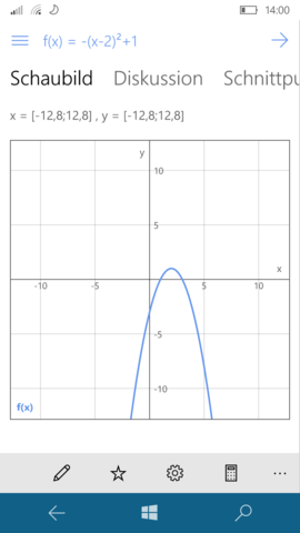 - (Mathe, Parabel, quadratische-funktion)