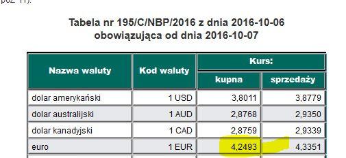 - (Polen, Geldfrage, länderfrage)