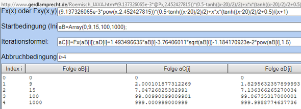 Iterationsrechner - (Mathe, Mathematik, Funktion)