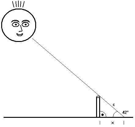 Schatten-Skizze - (Mathematik, Winkel)