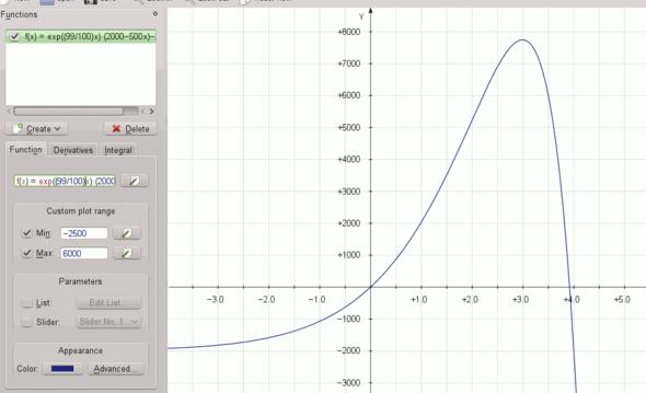 Graph der Funktion f - (Mathematik, e-funktion)