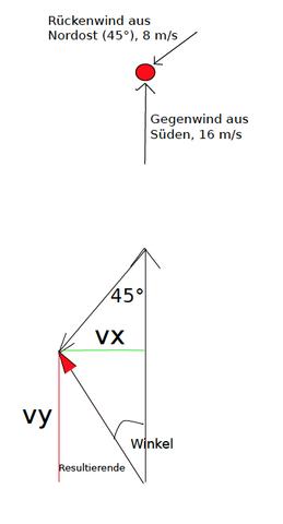 physik vektor geschwindigkeit vektoren beschleunigung. Black Bedroom Furniture Sets. Home Design Ideas