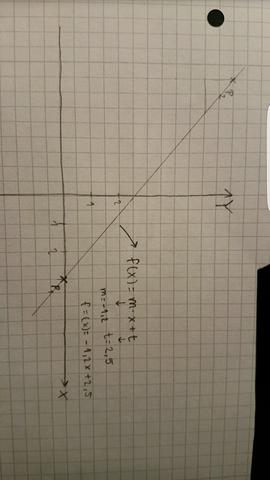 - (Schnittpunkt, lineare-algebra, LGS)
