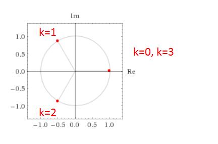 Bei Der Wurzel Berechnung Einer Komplexen Zahl Ist Fur Den Winkel Ak