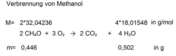 Verbrennung von Methanol - (Chemie, alkanole, Massenanteil)