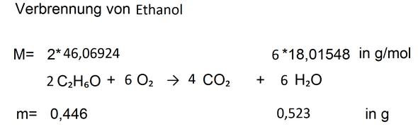 Verbrennung von Ethanol - (Chemie, alkanole, Massenanteil)