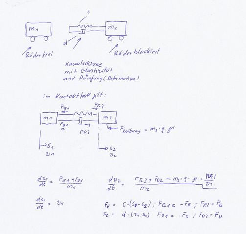 - (Physik, Energie, Energieerhaltung)