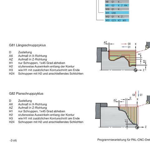 Cnc Pal Programm G81 Schruppzyklus Wie Ist Es Richtig Drehen