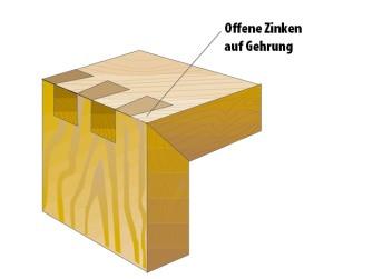 Unterschied von schlitz und zapfen verbindung und for Holzverbindungen herstellen