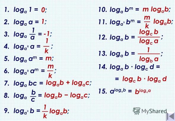 Eigenschaften - (Mathematik, Logarithmus)