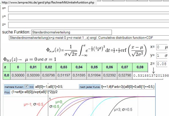 Standardnormalverteilung - (Mathematik, Physik, integralrechnung)