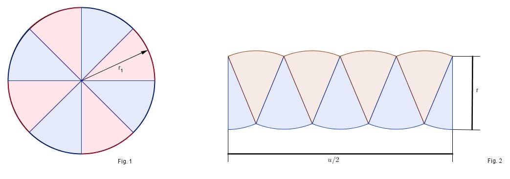 mathe kreisumfang nur mit dem radius berechnen? (hausaufgaben