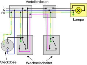 - (Elektrik, elektro, Elektriker)