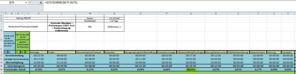 Excel Formel - (Microsoft, Excel, Office)