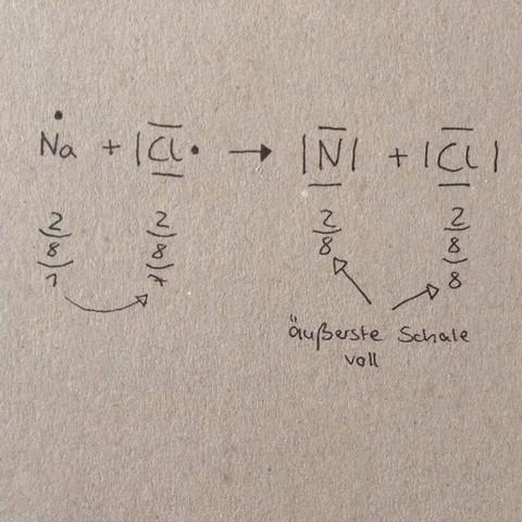 Ergänze die Außenelektronen (Lewis-Schreibweise)? (Chemie, Atom ...