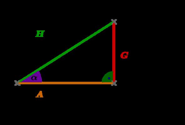 - (Trigonometrie, Sinus Cosinus, Seitenberechnung)