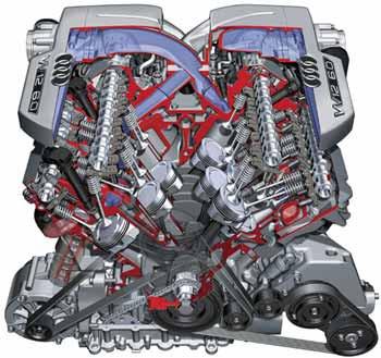Was Bedeutet Das W12 Am Audi A8 Auto Motor