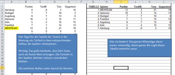 - (Sport, Programm, Fußball)