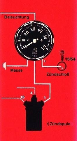 Drehzahlmesser - (Auto, Motor)