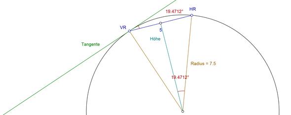 Einschlagwinkel - (Mathe, KFZ NFZ Technik)