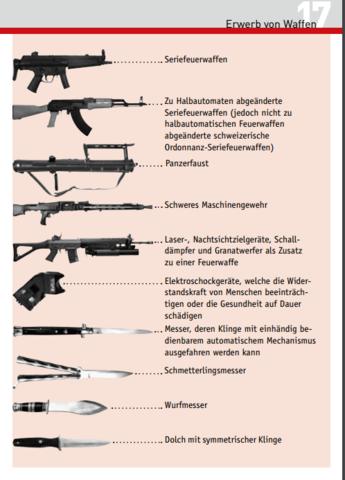 Waffengesetz - (Zoll, Schweiz, wurfmesser)