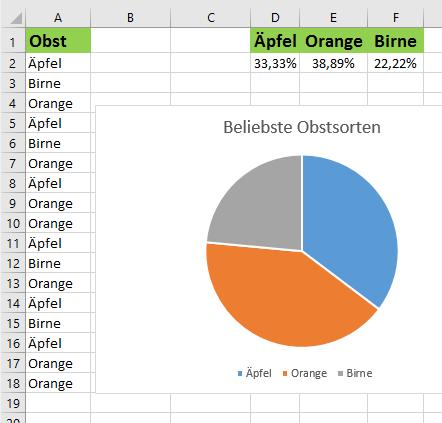 Diagramm - (Excel, Tabelle, Diagramm)
