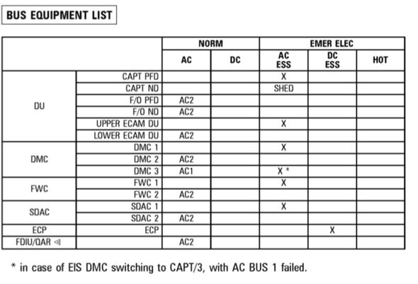 A320_ELEC_PWR - (Strom, Flugzeug, Unfall)