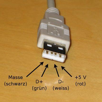 Erfreut Usb Stecker Schaltplan Fotos - Elektrische ...