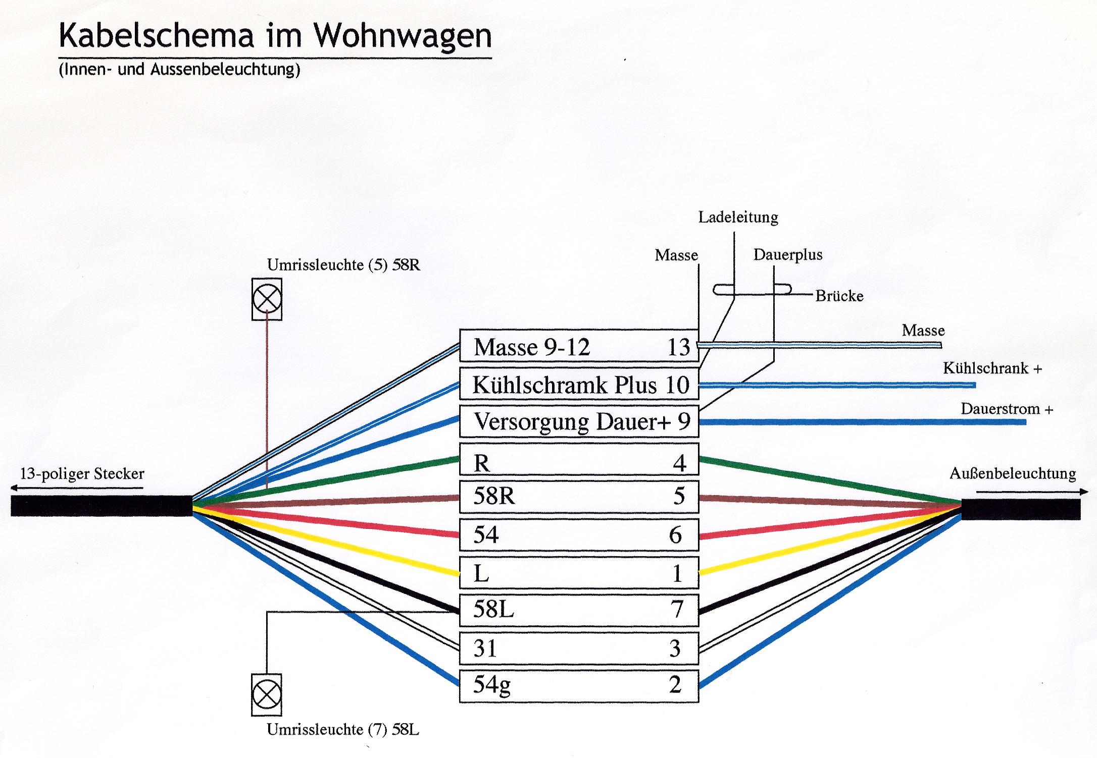Ungewöhnlich 7 Poliger Rundschaltplan Für Anhänger Bilder - Der ...