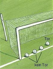 ball im tor? - (Sport, Fußball, Fußballregeln)