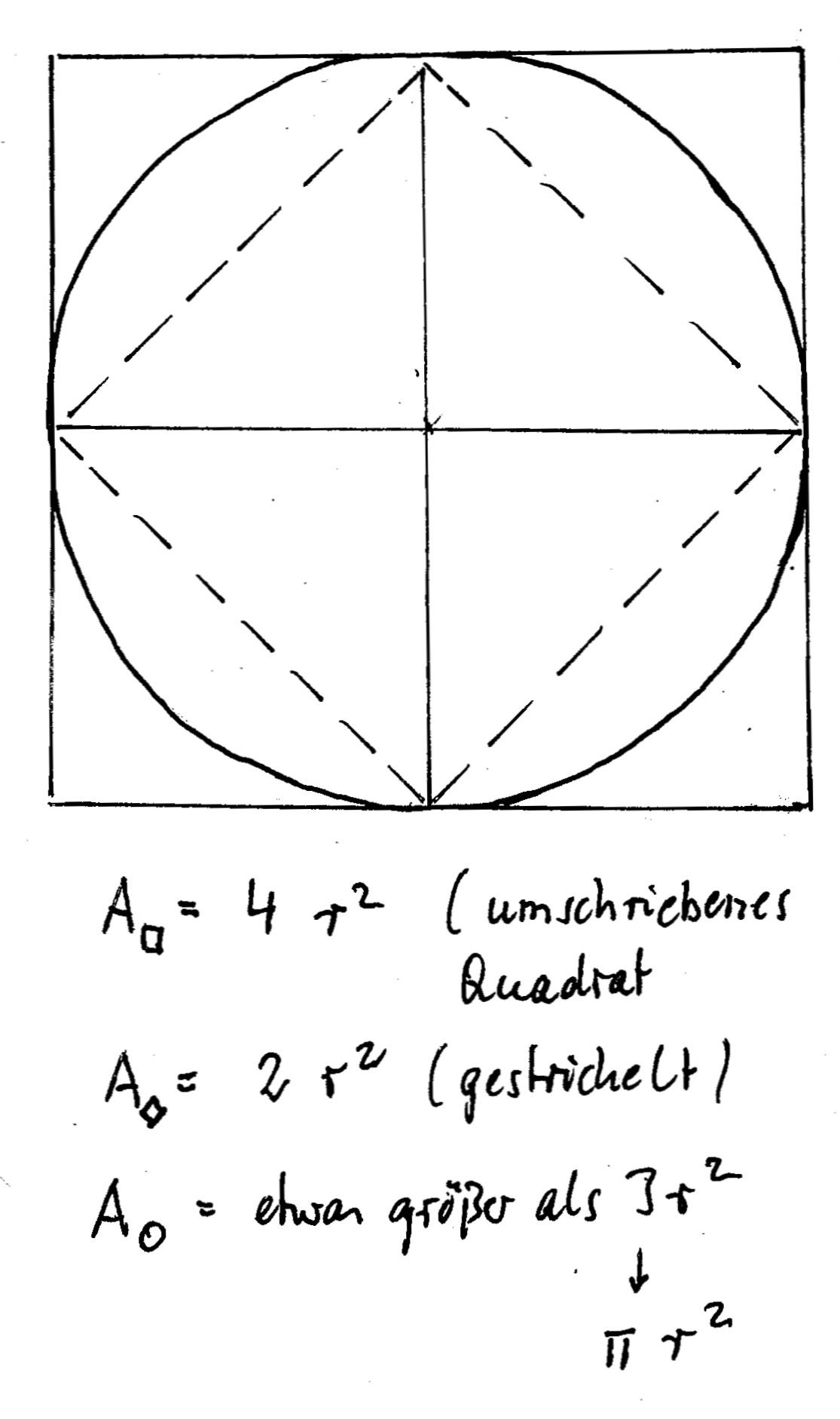 Kreisfläche Berechnen Formel Jtleigh.com .
