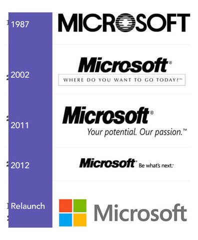 - (Microsoft, Marketing)