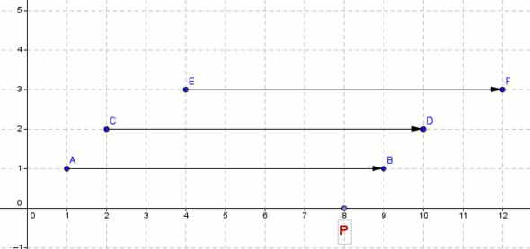 gleiche Vektoren mit Länge 8 - (Schule, Mathematik, vektoren)