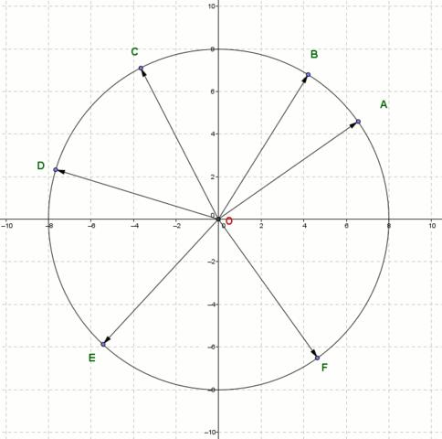 verschiedene Vektoren der Länge 8 - (Schule, Mathematik, vektoren)
