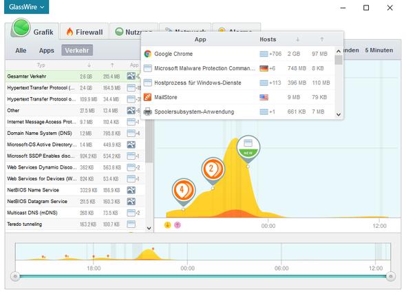 Messung des Datenstroms - (Netzwerk, internetleitung, Netzwerkmonitor)