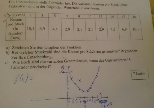 Hier - (Mathe, quadratische-funktion)