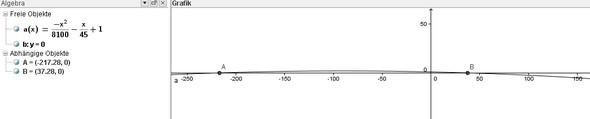 graphische - (Mathematik, Zeit, Funktion)