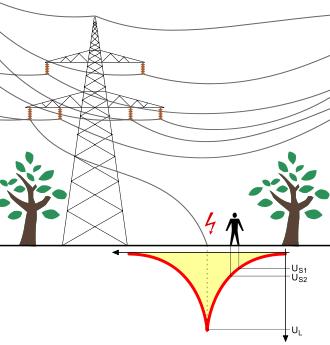 2. - (Technik, Strom)