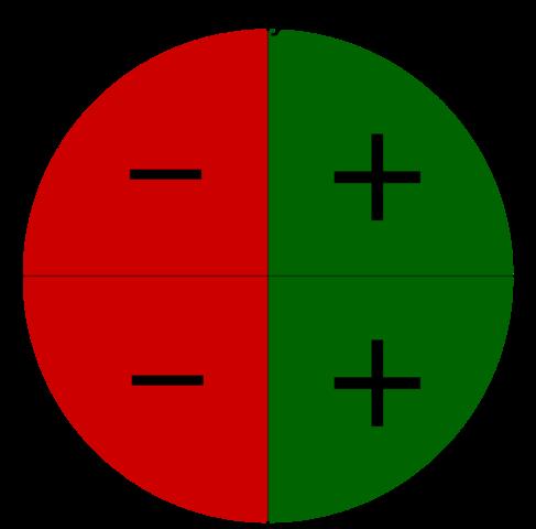 Kosinus - (Schule, Mathe, Mathematik)